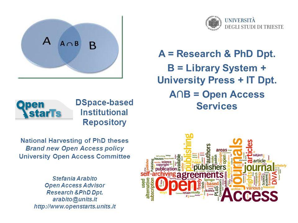 B = Library System + University Press + IT Dpt.