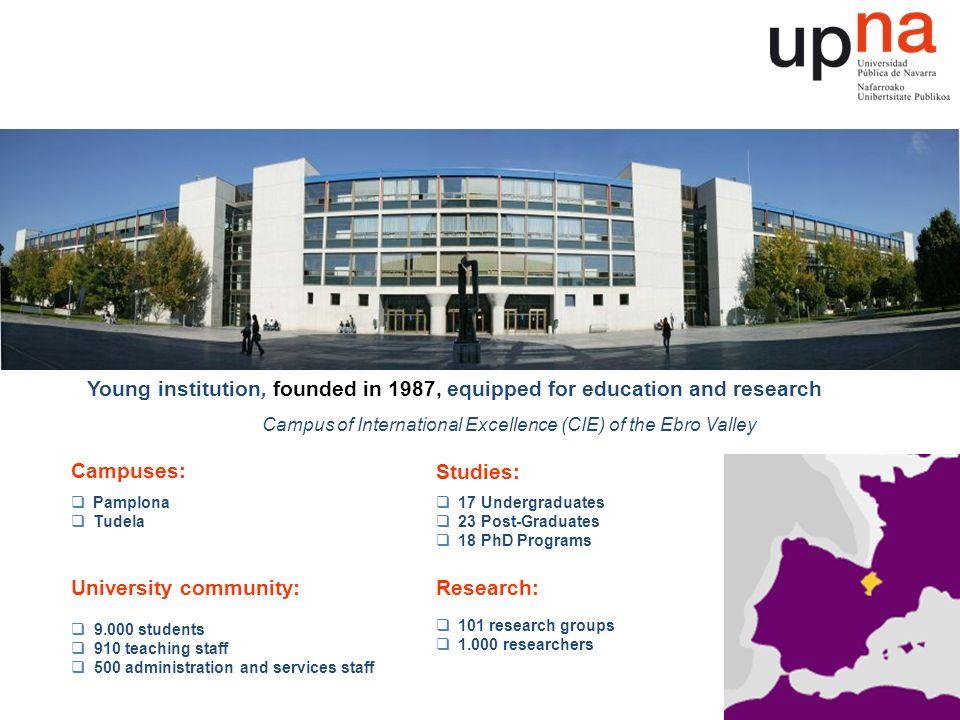 Public University of Navarre