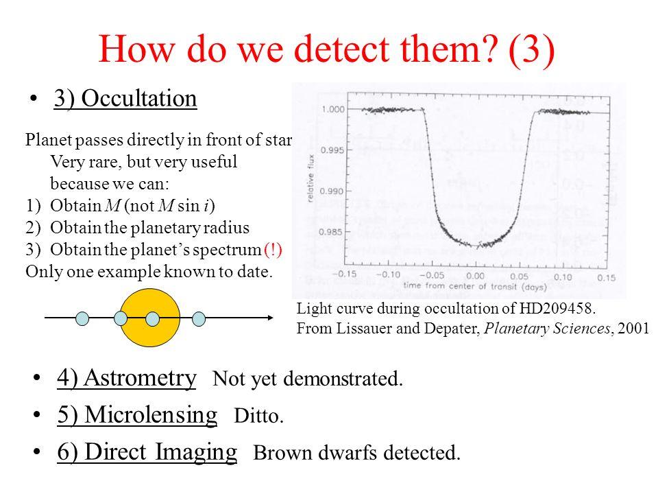 How do we detect them (3) 3) Occultation