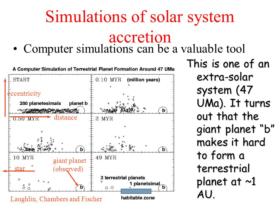 Simulations of solar system accretion