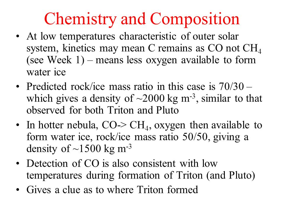 Chemistry and Composition