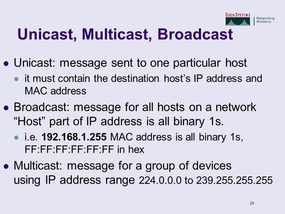 Unicast, Multicast, Broadcast