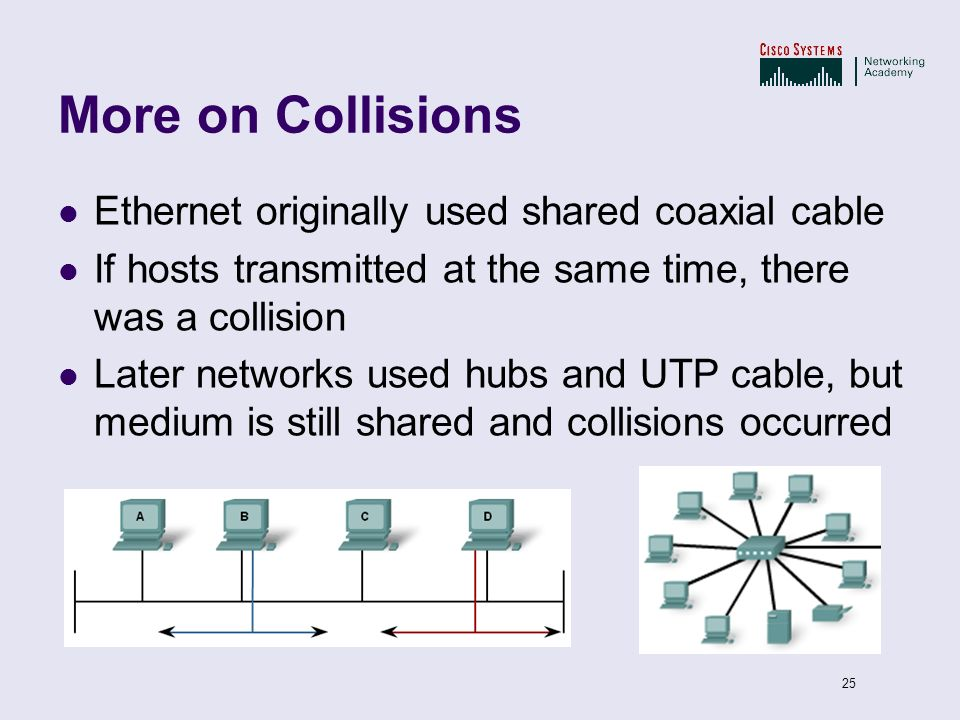 More on Collisions Ethernet originally used shared coaxial cable