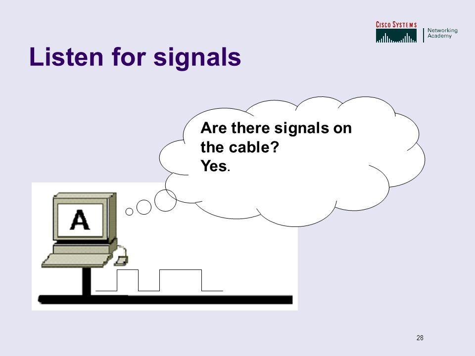 Listen for signals Are there signals on the cable Yes.