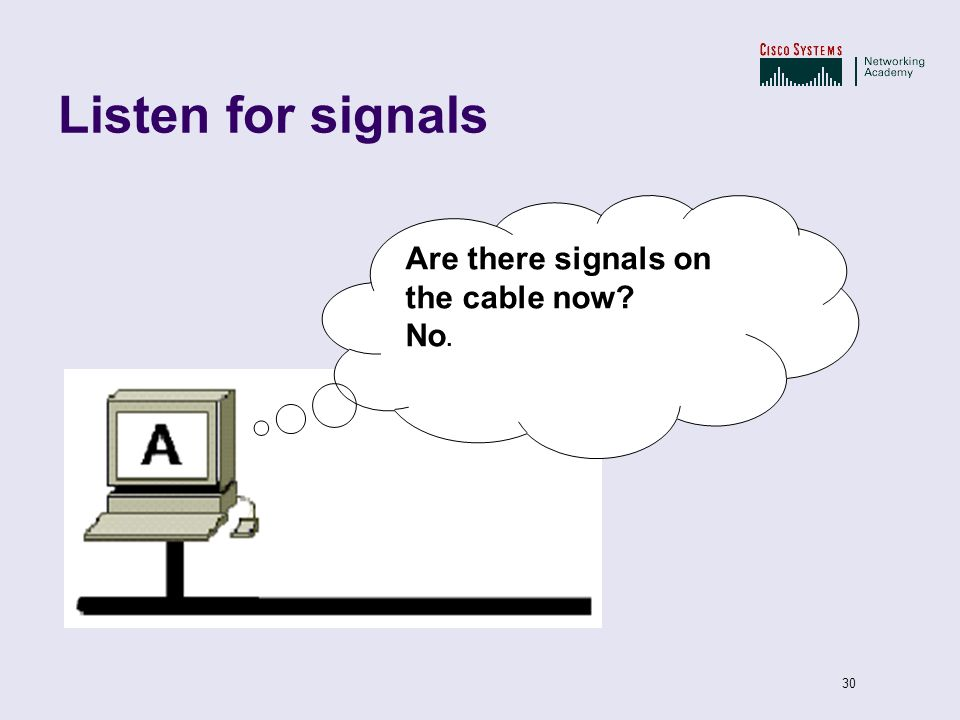 Listen for signals Are there signals on the cable now No.