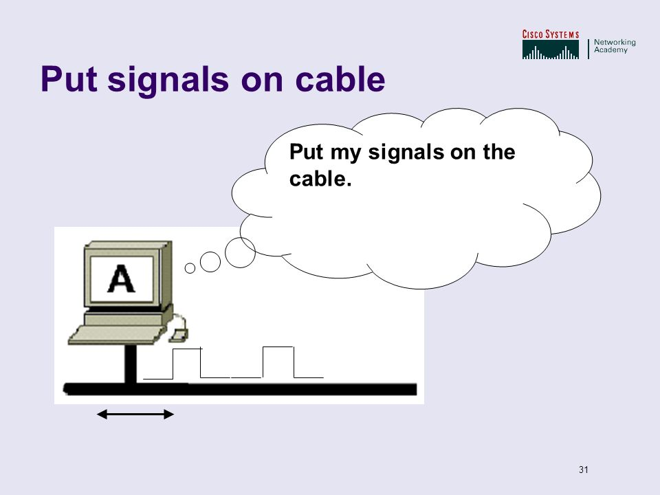 Put signals on cable Put my signals on the cable.