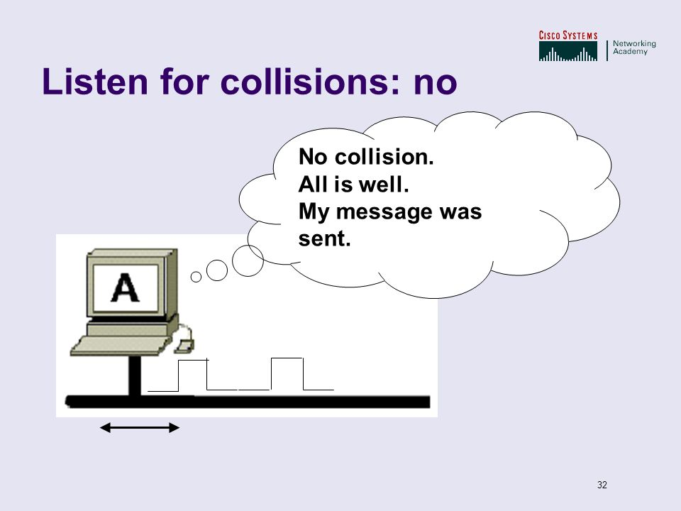 Listen for collisions: no