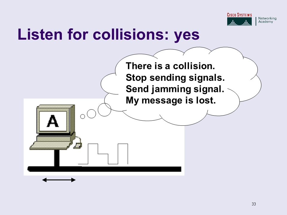 Listen for collisions: yes