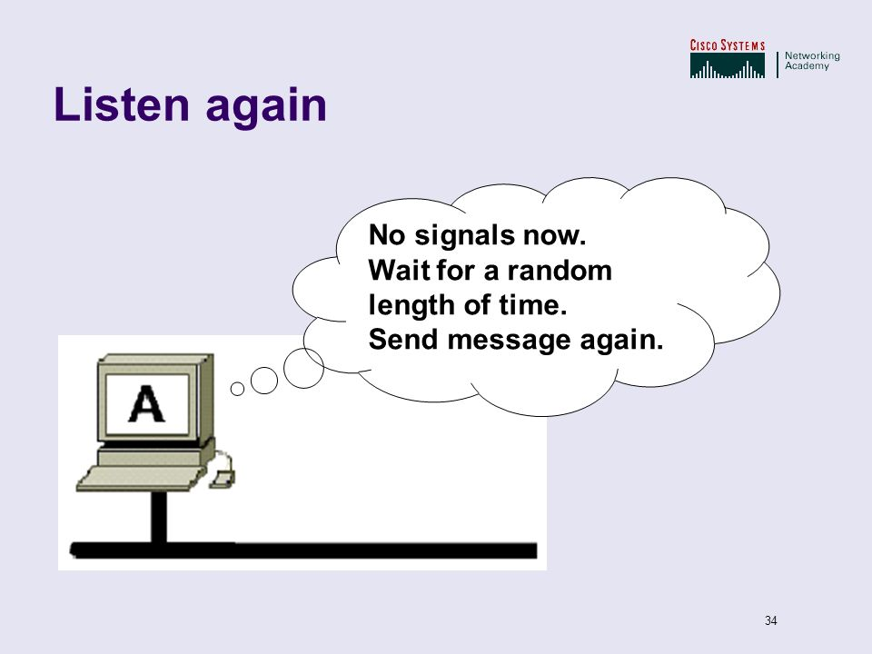 Listen again No signals now. Wait for a random length of time.