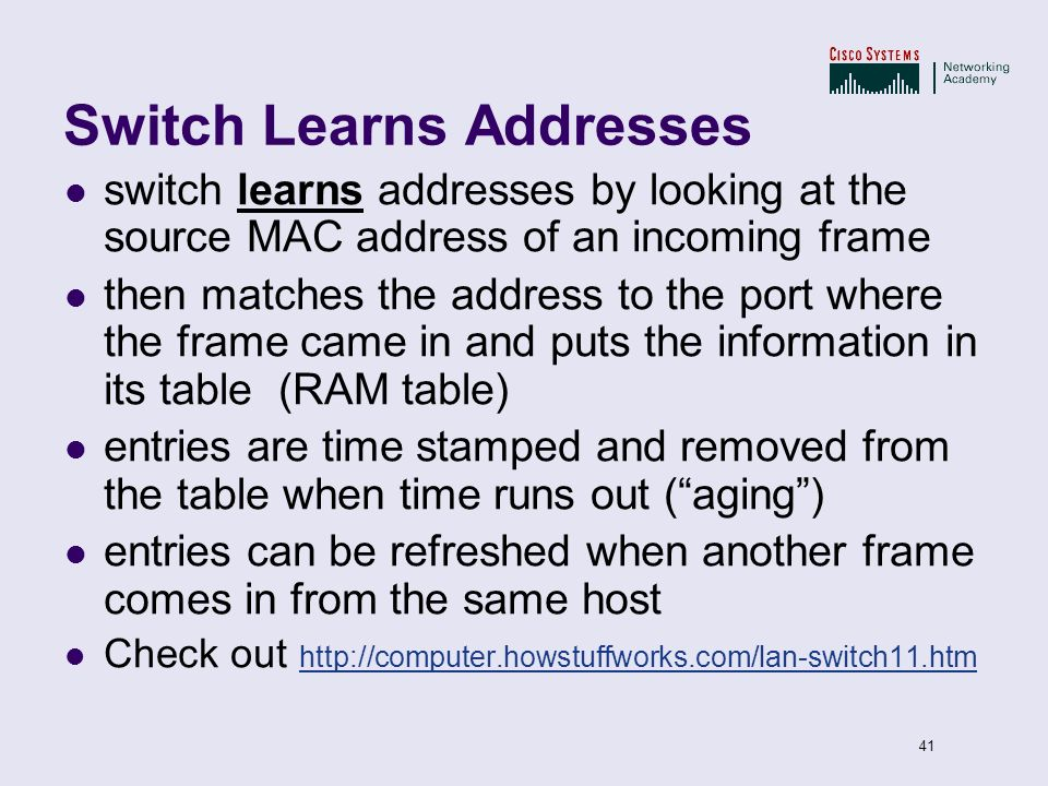Switch Learns Addresses
