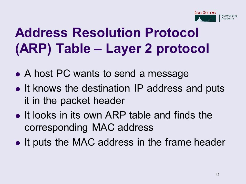 Address Resolution Protocol (ARP) Table – Layer 2 protocol