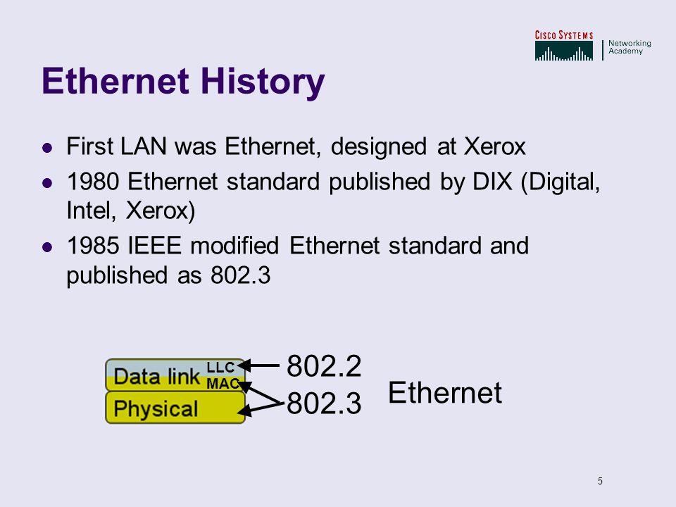 Ethernet History 802.2 Ethernet 802.3