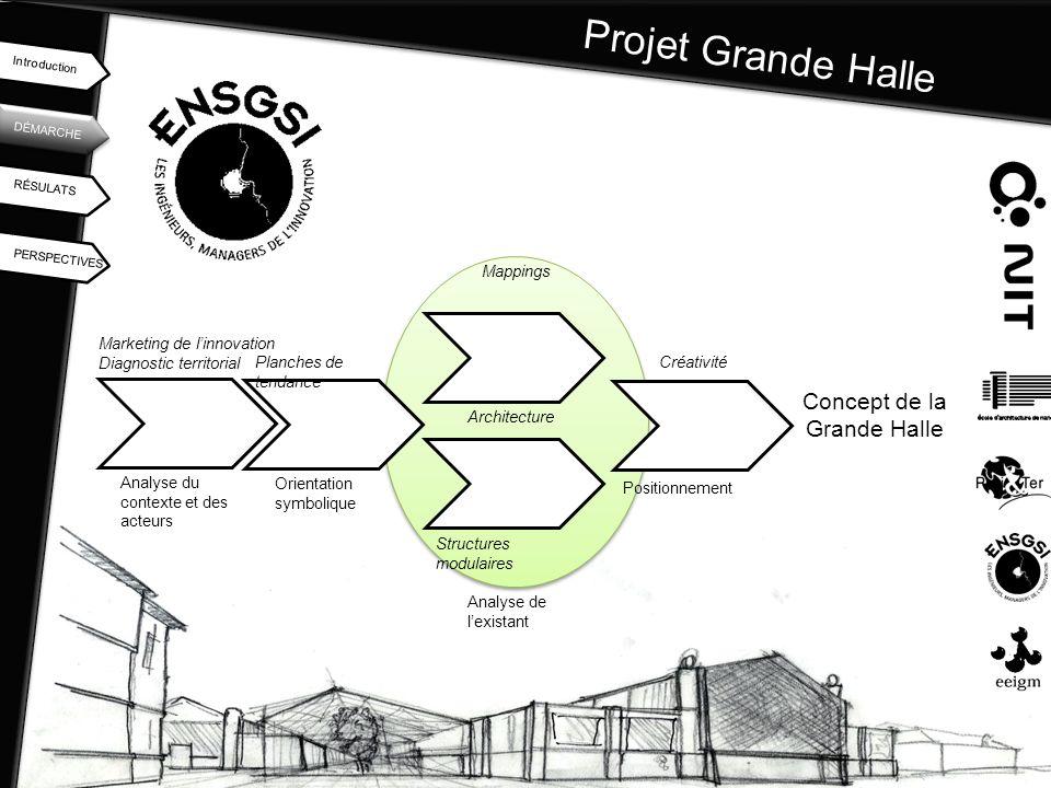 Concept de la Grande Halle