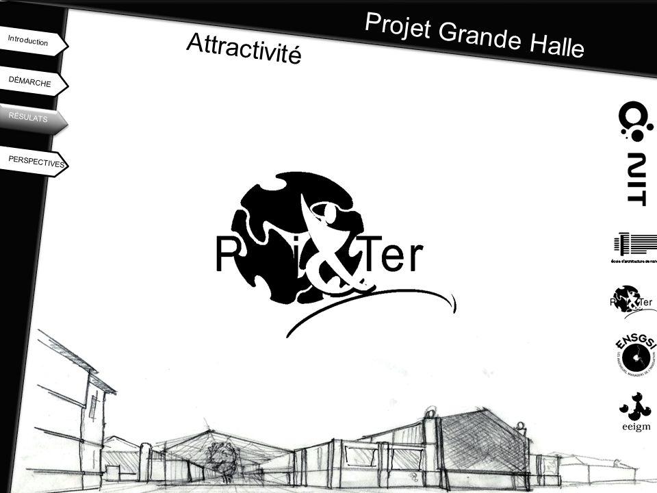 Projet Grande Halle Attractivité Introduction DÉMARCHE RÉSULATS