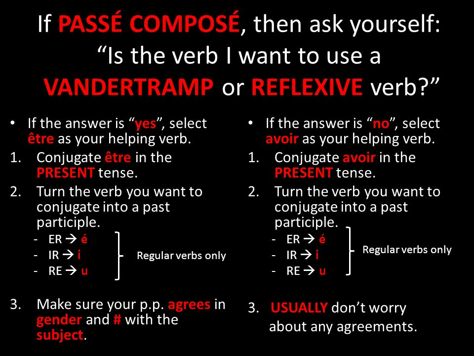 If PASSÉ COMPOSÉ, then ask yourself: Is the verb I want to use a VANDERTRAMP or REFLEXIVE verb