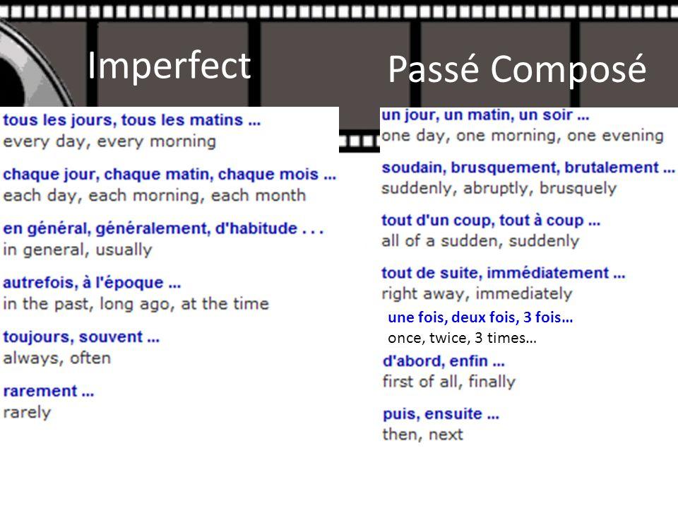 Imperfect Passé Composé une fois, deux fois, 3 fois…