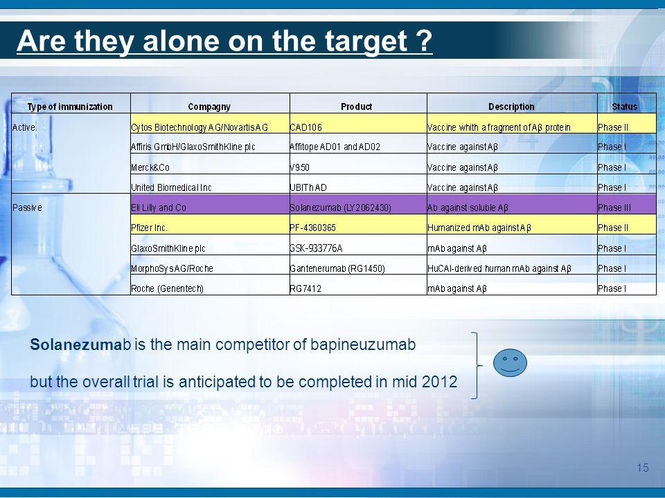 II/ Mechanism of Alzheimer's disease