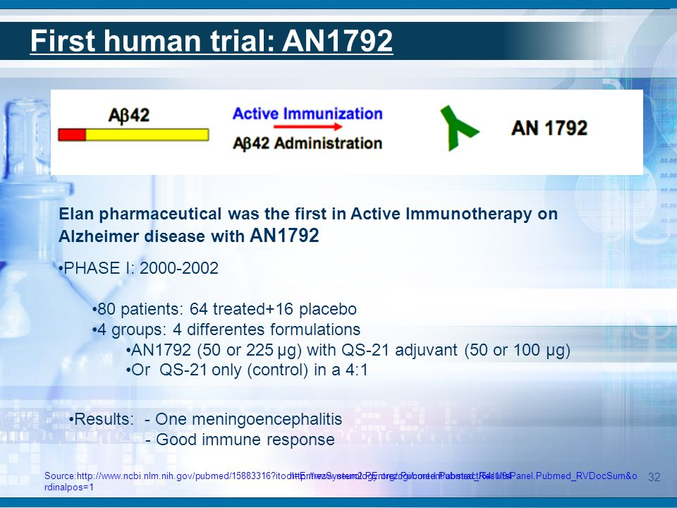 First human trial: AN1792 AN1792:phase IIa