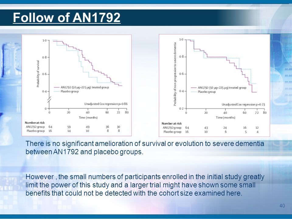 Conclusion for first immunotherapy tests