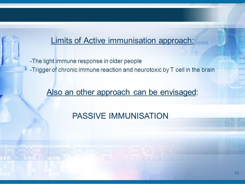 IV/ Passive Immunisation