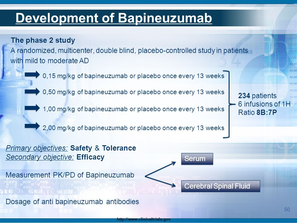 Development of Bapineuzumab