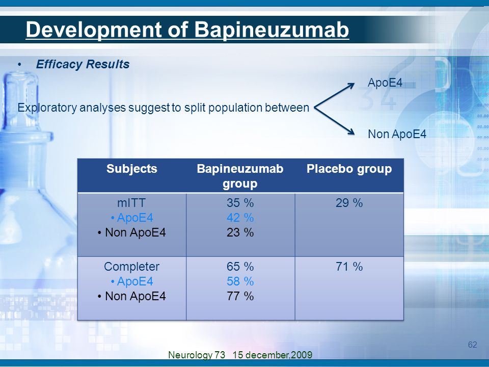 Why does ApoE4 gene influence study design