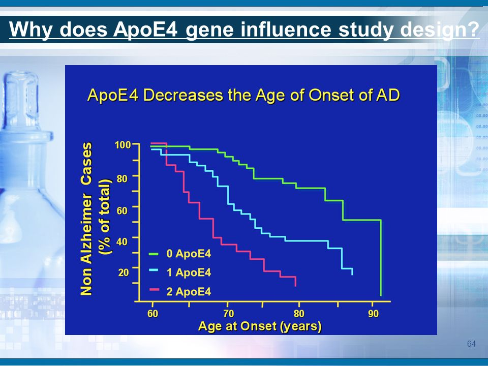 Why does ApoE4 gene influence study design