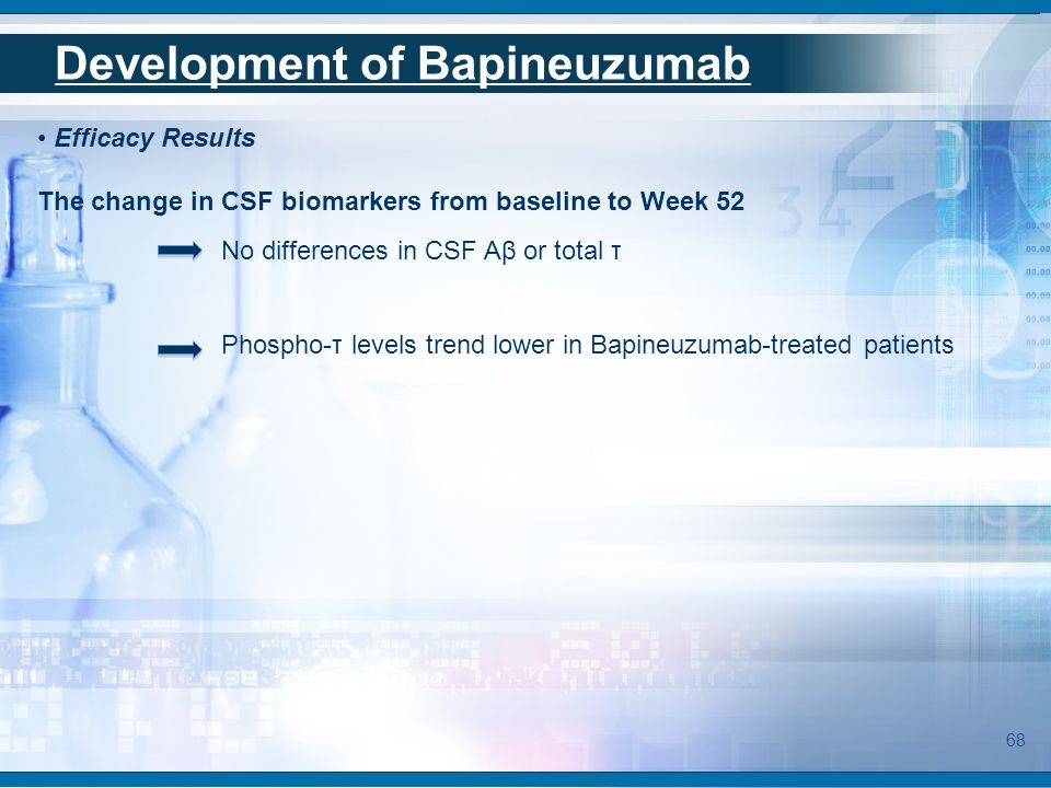 Development of Bapineuzumab