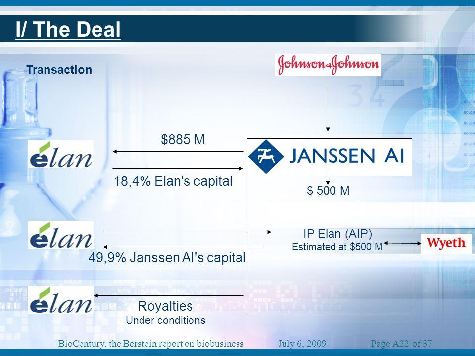 Janssen AI: all annual in-market sales