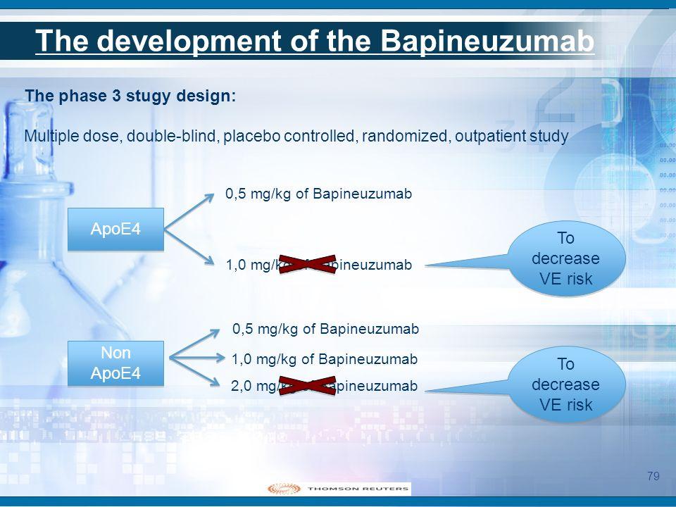 What's next for Bapineuzumab