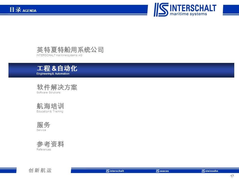 英特夏特船用系统公司 INTERSCHALT maritime systems AG