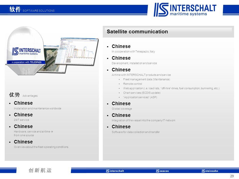 软件 SOFTWARE SOLUTIONS Satellite communication 优势 Advantages: