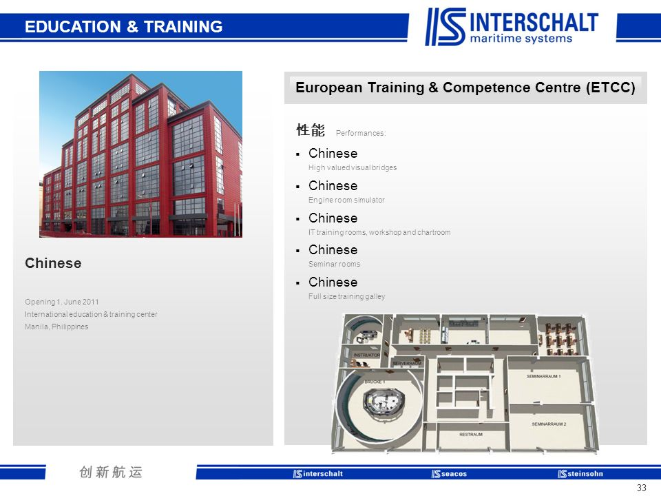 EDUCATION & TRAINING European Training & Competence Centre (ETCC)