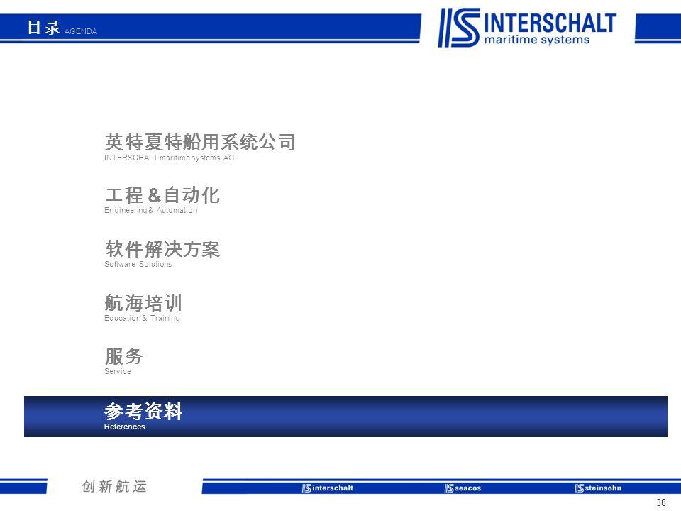 英特夏特船用系统公司 INTERSCHALT maritime systems AG
