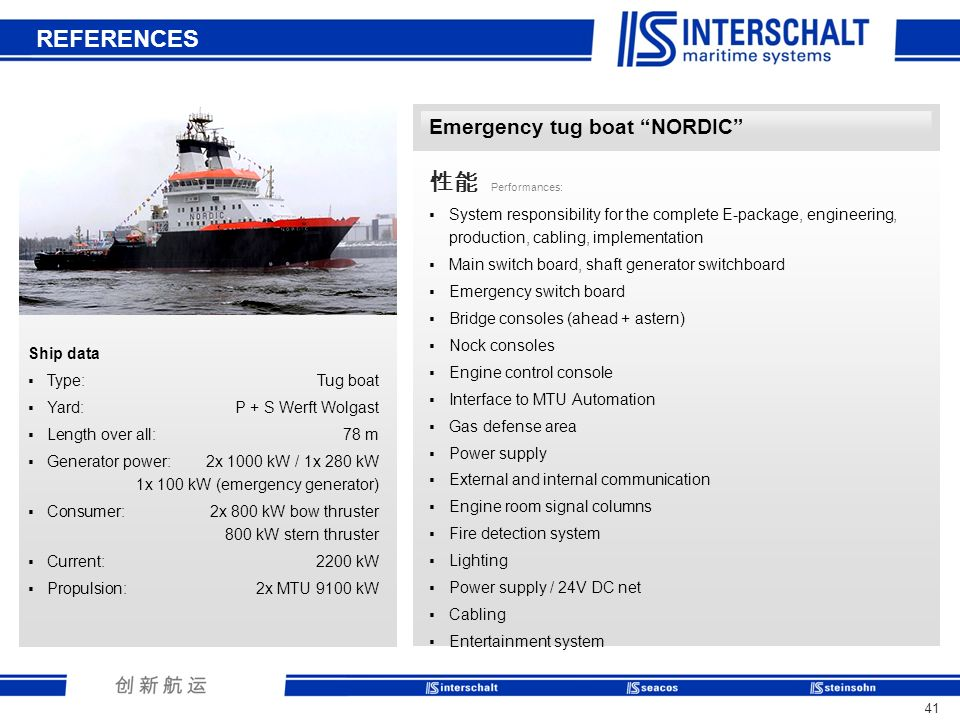 REFERENCES 性能 Performances: Emergency tug boat NORDIC