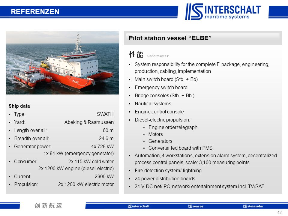 REFERENZEN 性能 Performances: Pilot station vessel ELBE