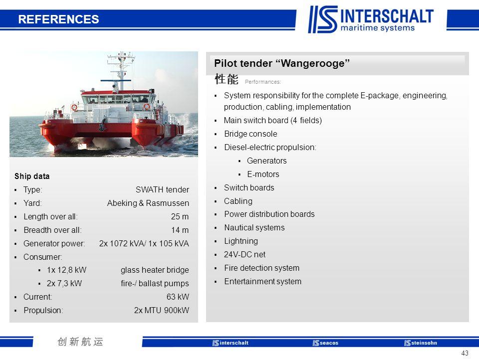 REFERENCES 性能 Performances: Pilot tender Wangerooge