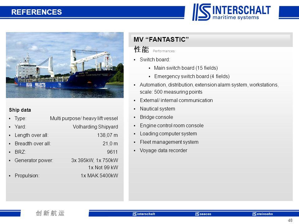 REFERENCES 性能 Performances: MV FANTASTIC Switch board: