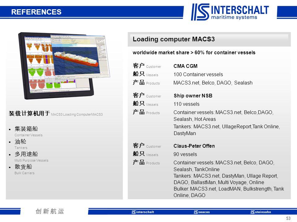 REFERENCES Loading computer MACS3 客户 Customer CMA CGM
