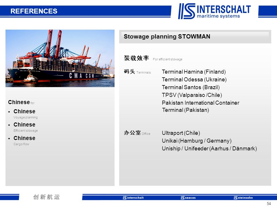 REFERENCES Stowage planning STOWMAN 装载效率 For efficient stowage