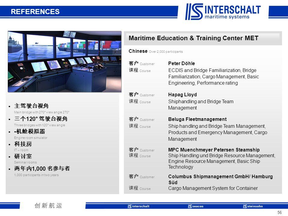 REFERENCES Maritime Education & Training Center MET 主驾驶台视角