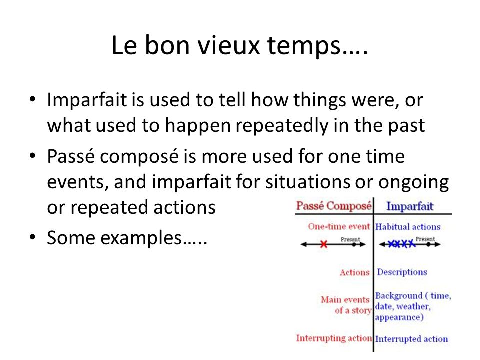 Le bon vieux temps…. Imparfait is used to tell how things were, or what used to happen repeatedly in the past.
