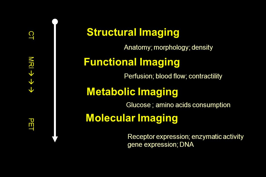 Structural Imaging Functional Imaging Metabolic Imaging