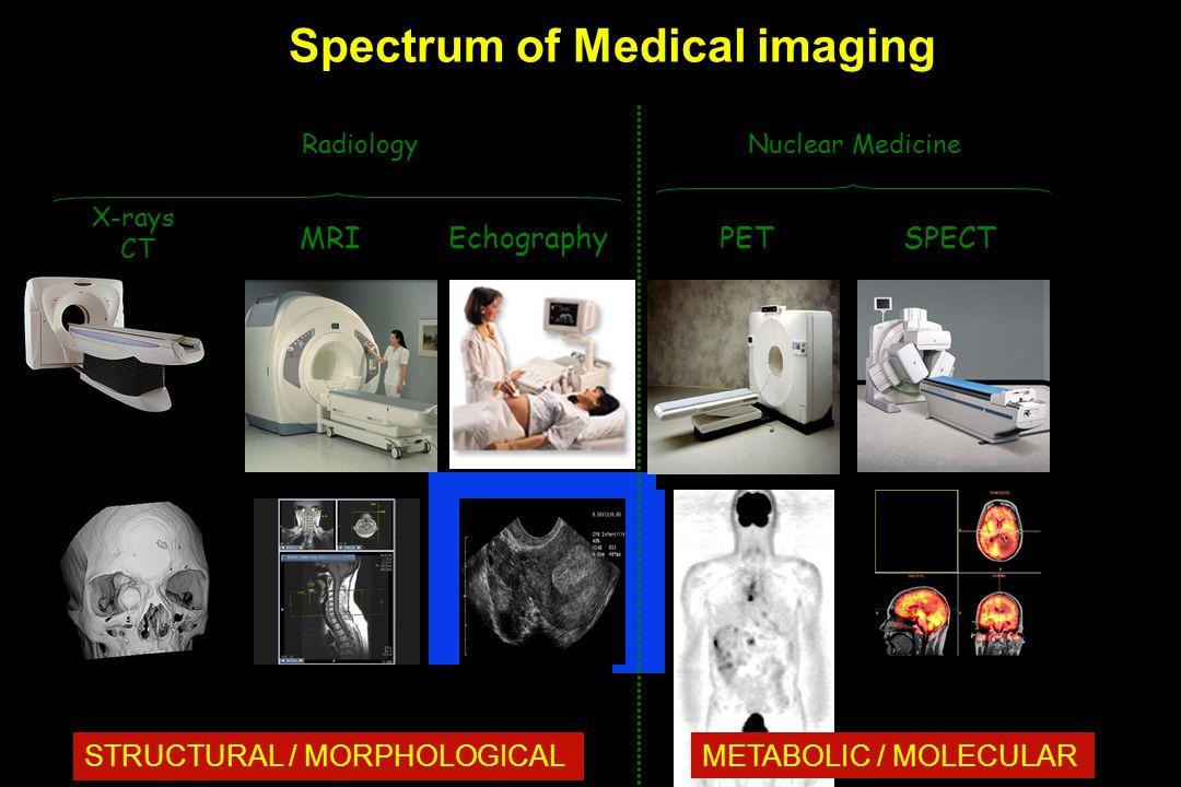 Spectrum of Medical imaging