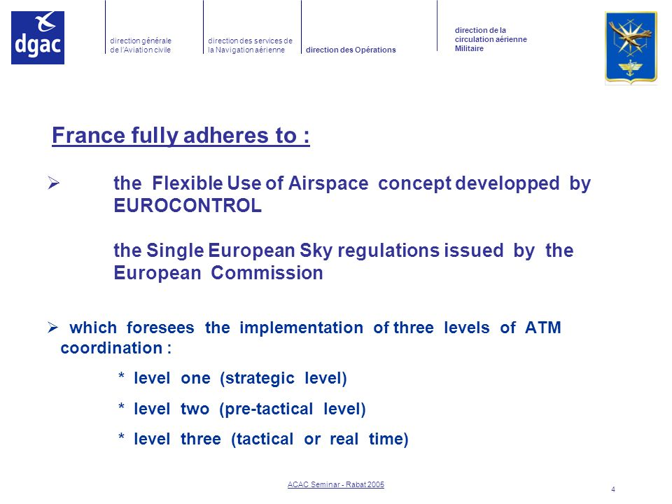 the Flexible Use of Airspace concept developped by EUROCONTROL