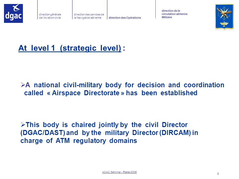 At level 1 (strategic level) :