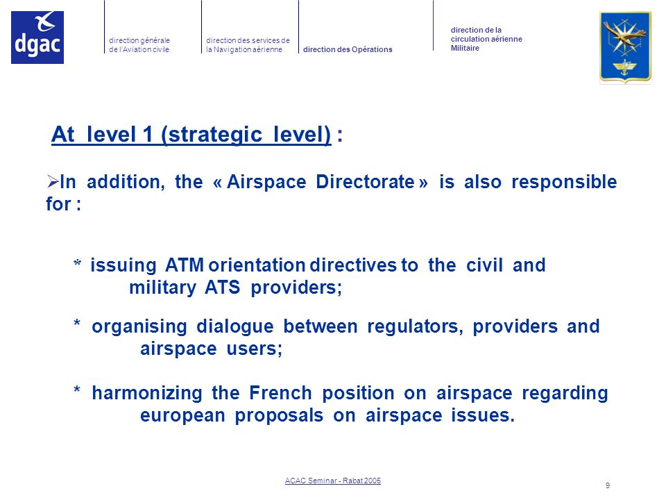 In addition, the « Airspace Directorate » is also responsible for :
