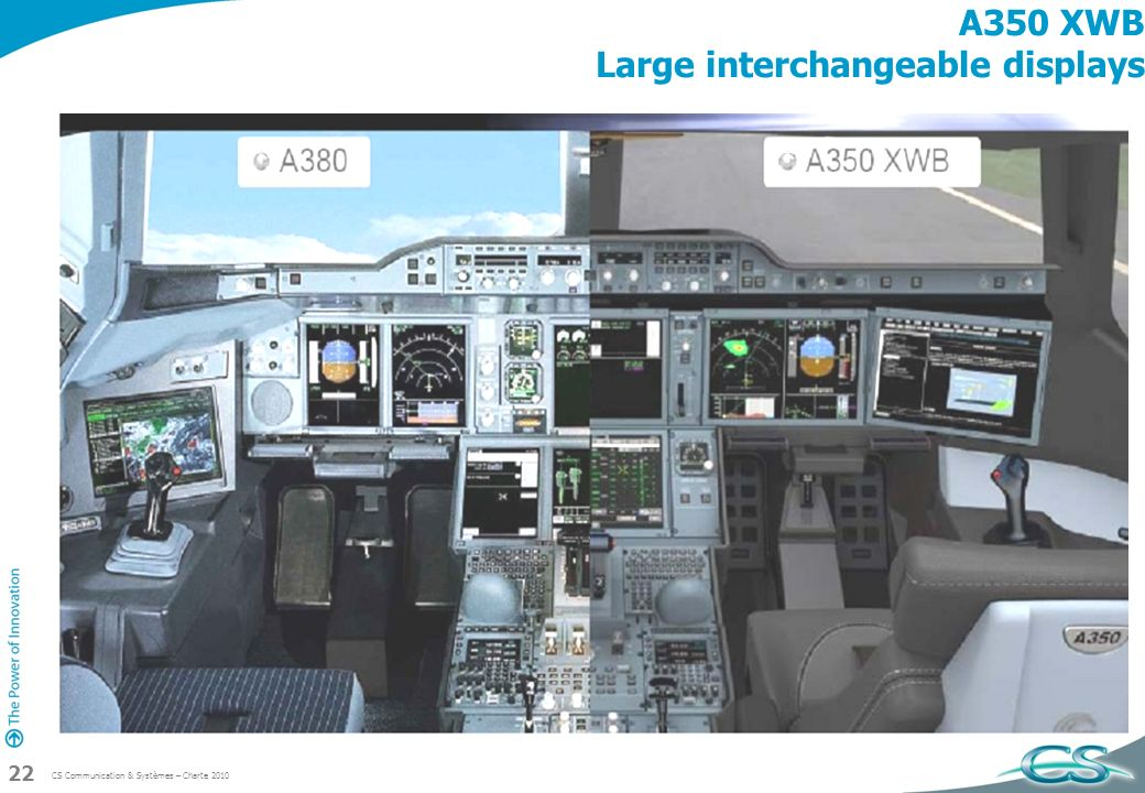 A350 XWB Large interchangeable displays