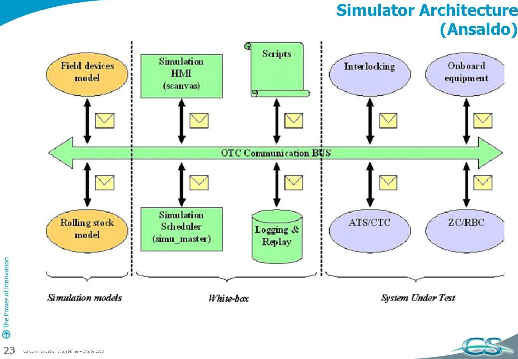 Simulator Architecture (Ansaldo)