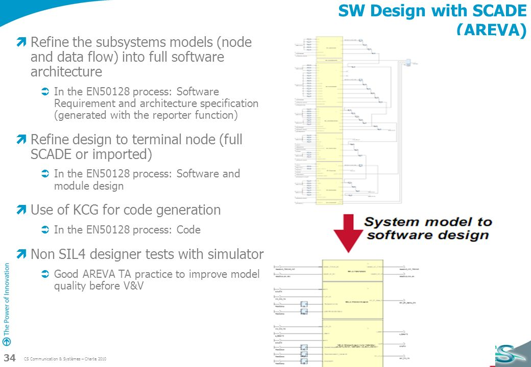 SW Design with SCADE (AREVA)